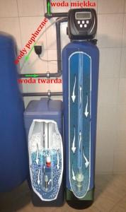 Tak działa zmiękczacz wody