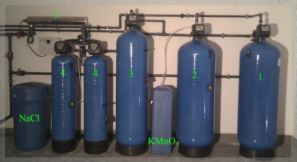 Stacja uzdatniania wody dla domu